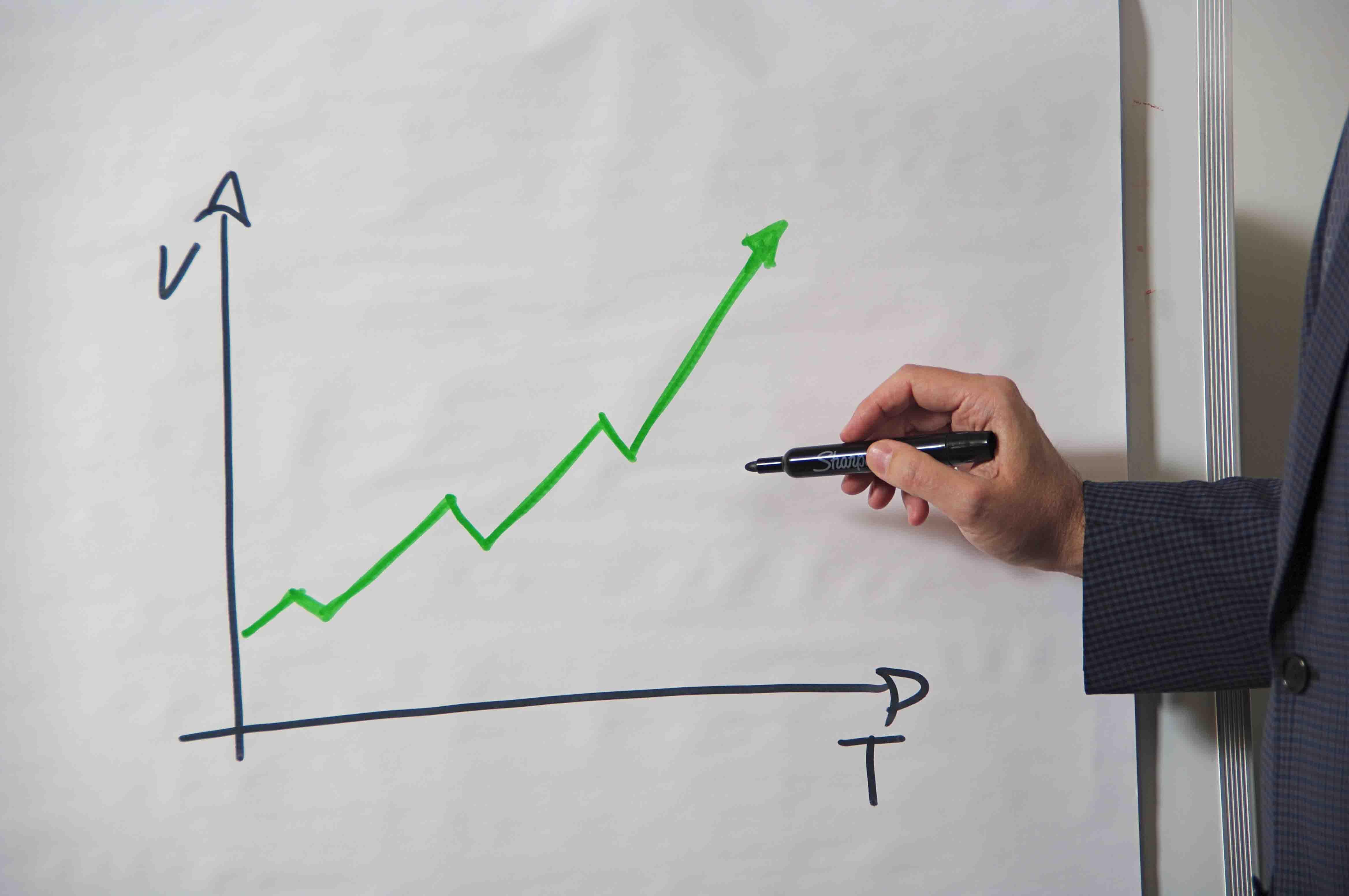 Contabilità dei costi: come calcolare il margine di profitto