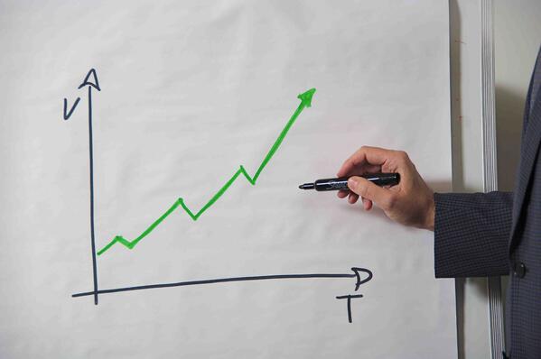 L'importanza della contabilità dei costi ( + formula per calcolare il margine di profitto)