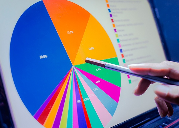 presupuesto innovación empresa
