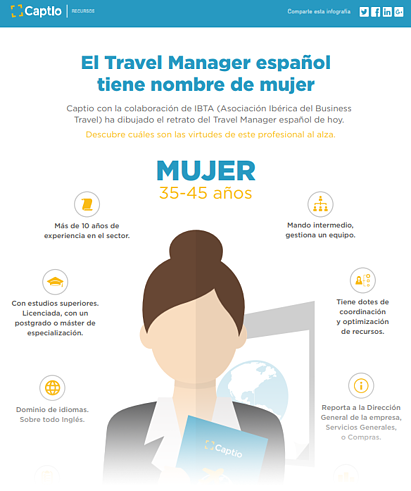 Captura infografia travel manager