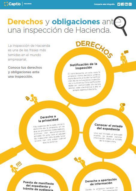 Captura_viral_inspeccion_de_hacienda.jpg