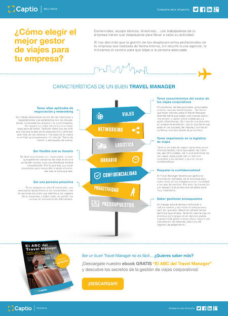 Infografia-Travel-Manager