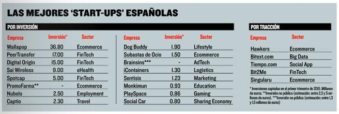 Captio_es_premiada_como_mejor_startup_de_Espaa_2015