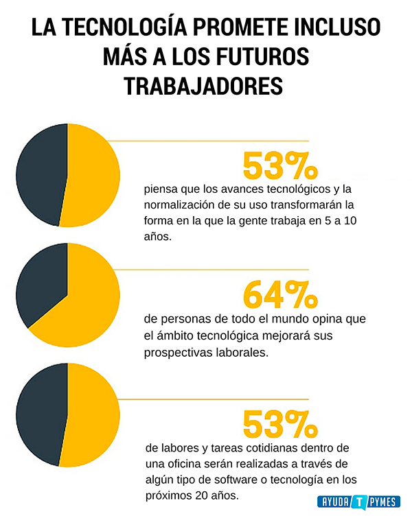 Tendencias_Business_Travel3.png