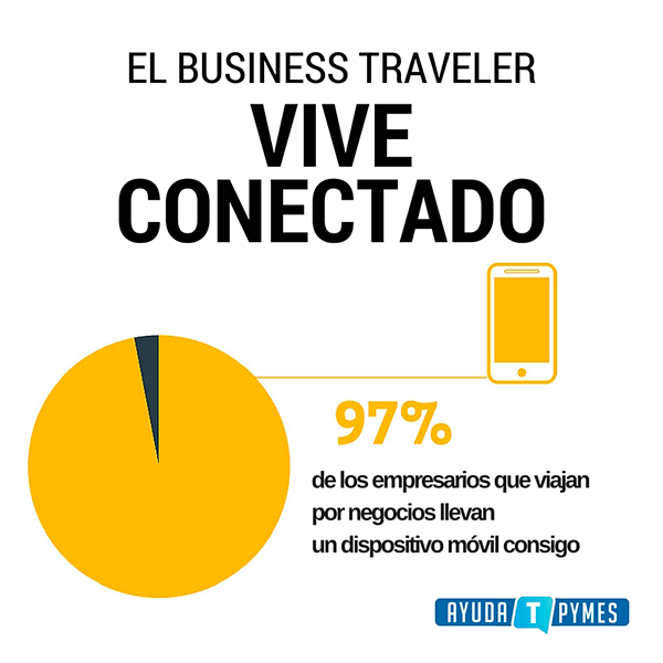 Tendencias_Business_Travel_1.png