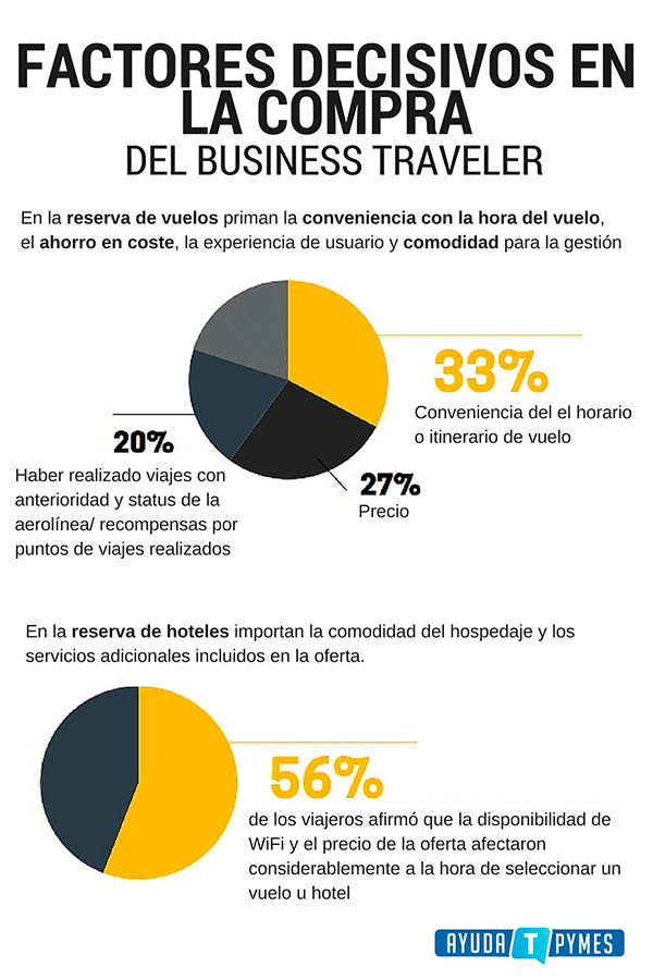 Tendencias_Business_Travel_2.png