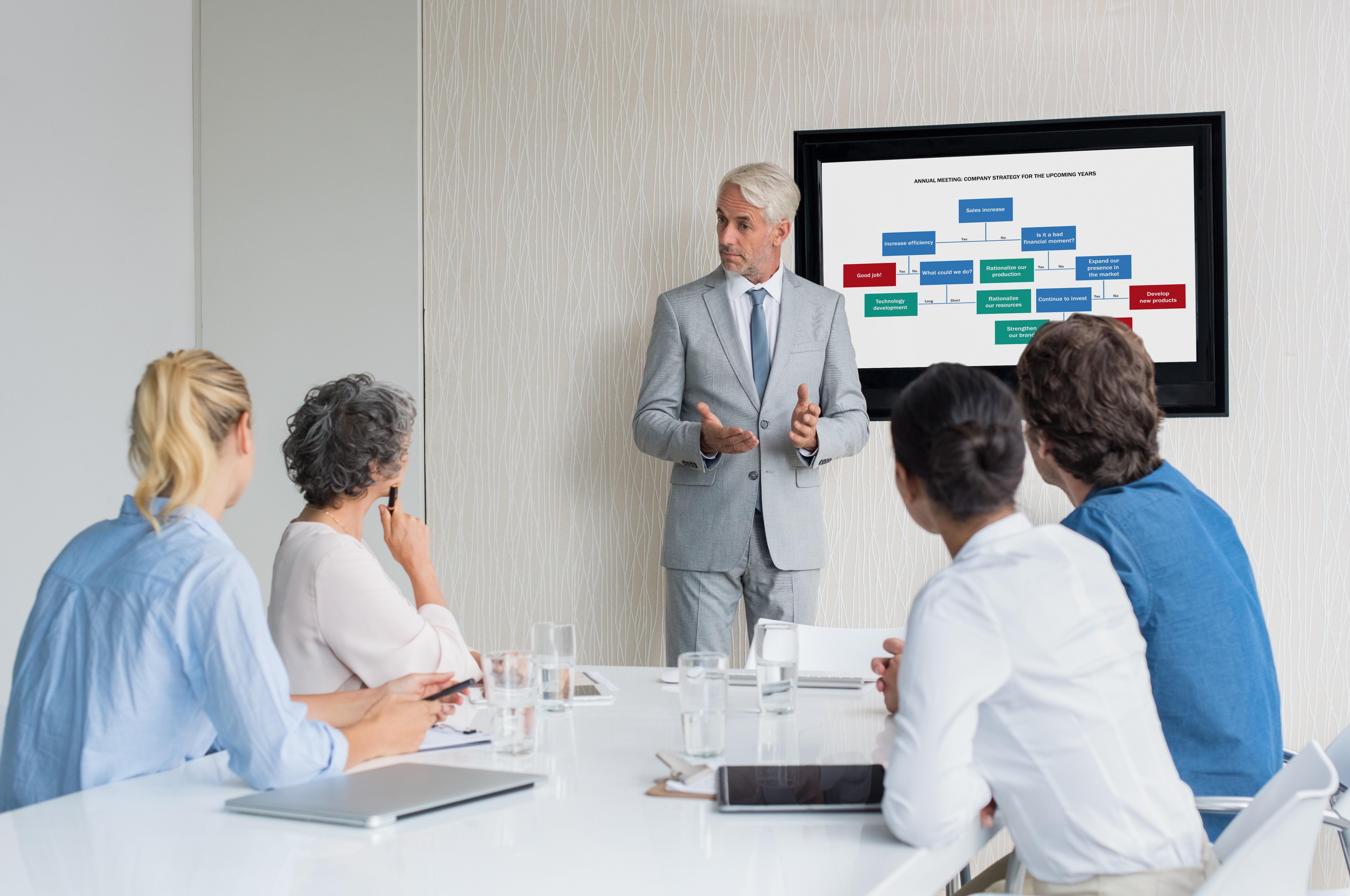 La necessità della gestione per processi