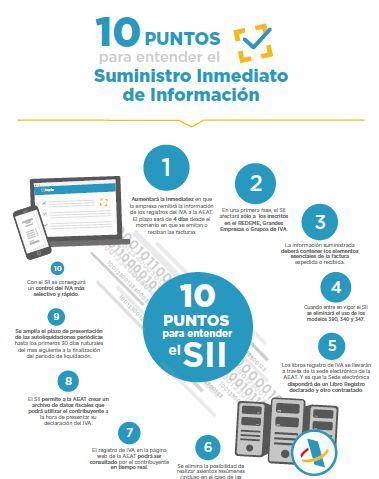 10 puntos para entender el Suministro Inmediato de Información