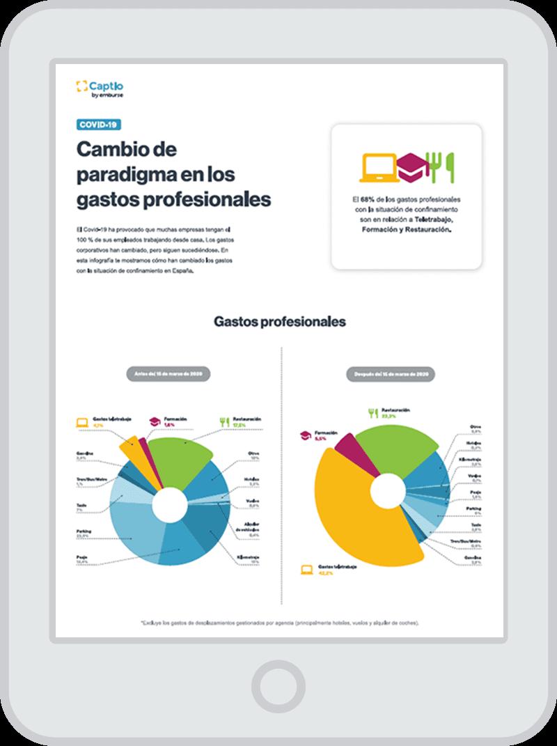 Cambio de paradigma en los gastos profesionales - Infografía