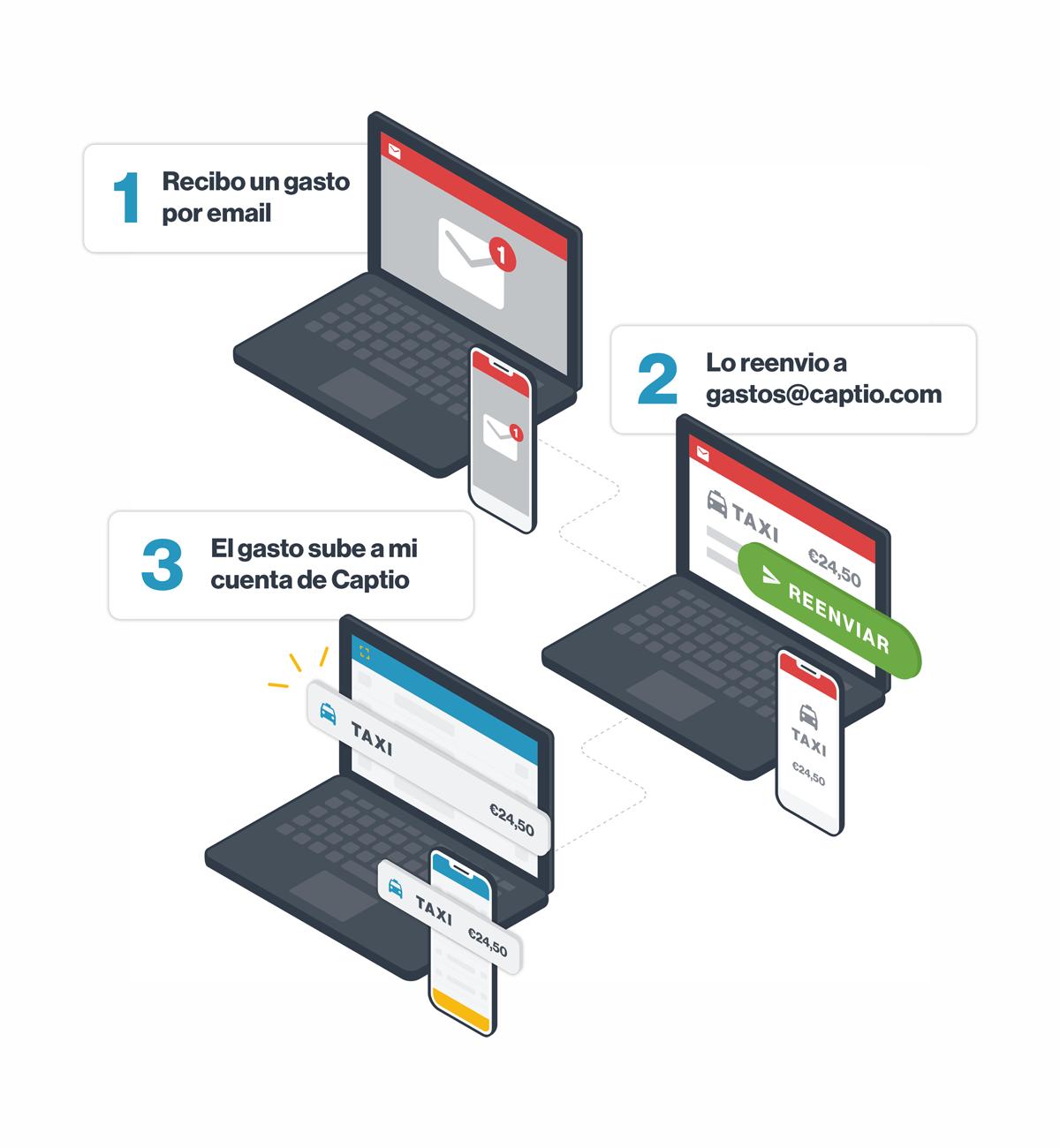 Sube gastos digitales vía email