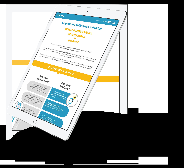 La gestione delle spese aziendali: tabella comparativa - Infografía