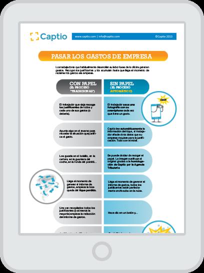 Tabla comparativa gestión de gastos: papel vs digital - Infografía