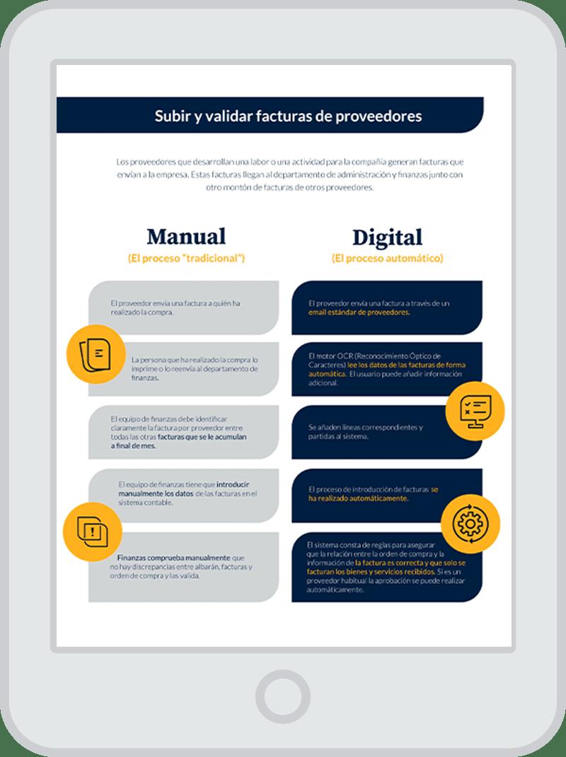 Tabla comparativa de la gestión de facturas de proveedores: manual vs. digital - Infografía